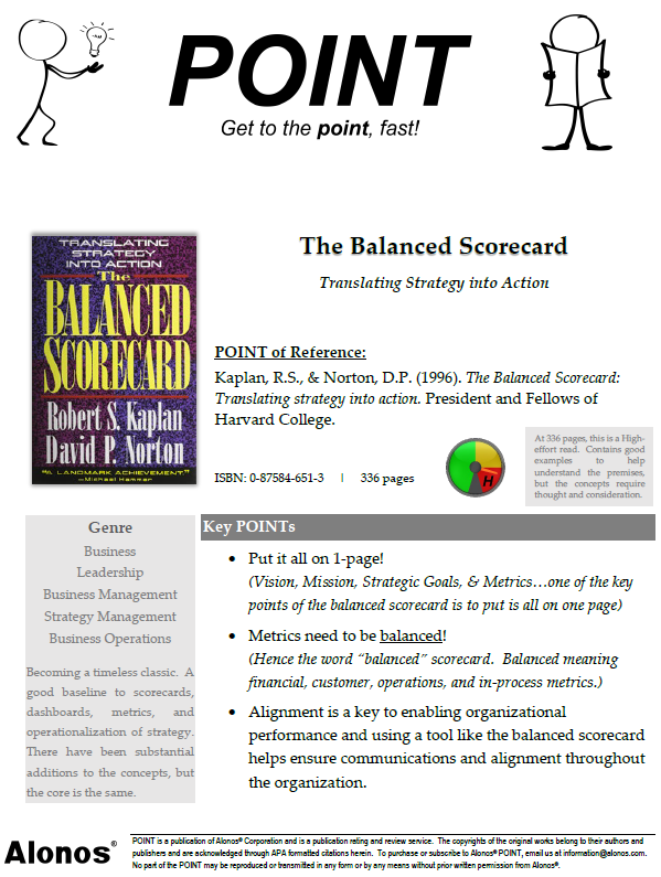 Cover image POINT for The Balanced Scorecard
